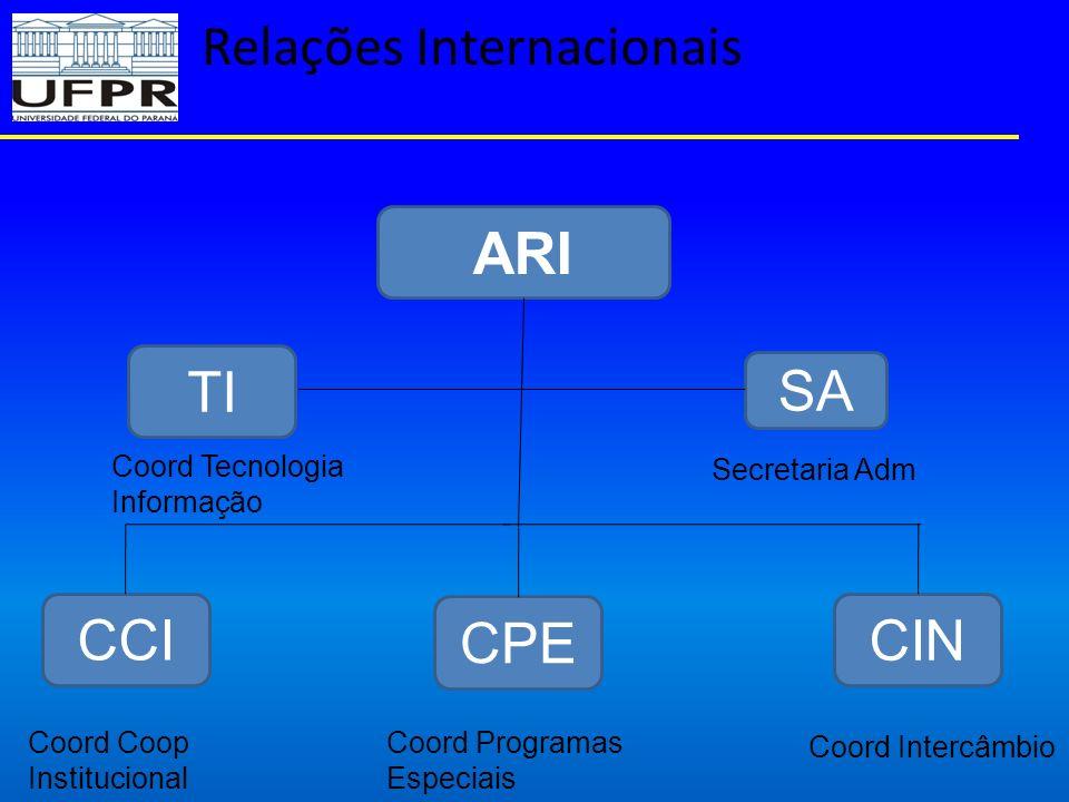 ARI TI CCI CPE CIN SA Coord Tecnologia Informação Coord Coop Institucional Coord Programas Especiais Coord Intercâmbio Secretaria Adm Relações Interna