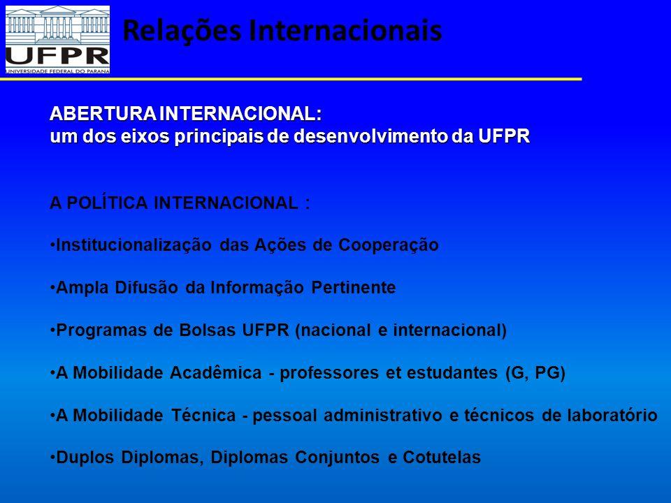 Programa para América Latina integração pela educação AUGM: Grupo de Montevidéu 22 Universidades Uruguai, Paraguai, Bolívia, Argentina, Chile Mobilidade Estudantil, Docente, Servidor Núcleos e Comitês Acadêmicos America Latina: Bolsas UFPR