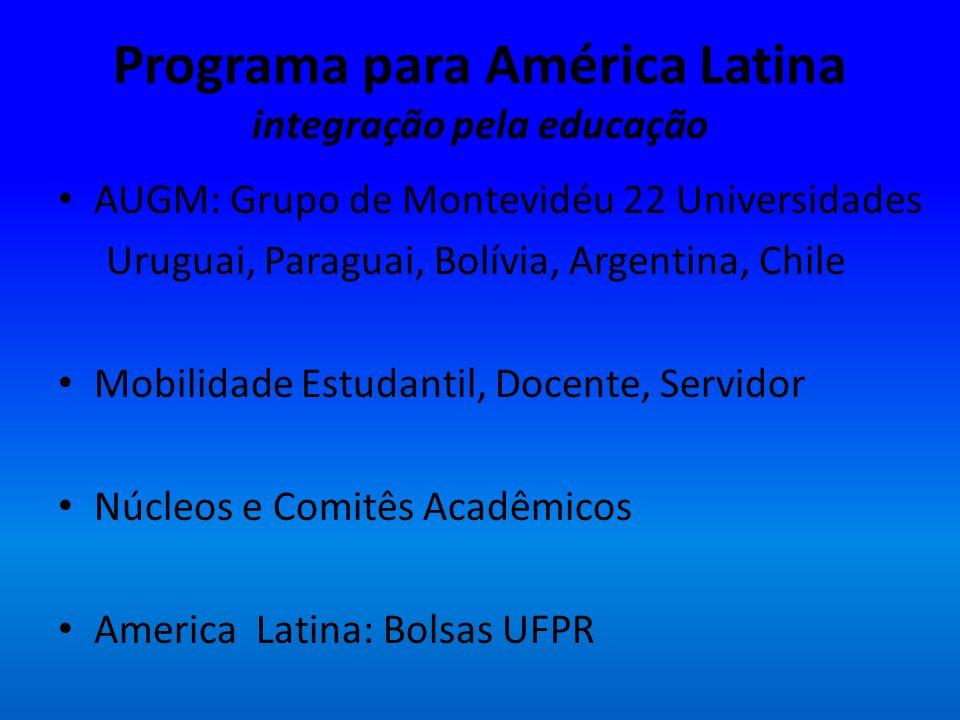 Programa para América Latina integração pela educação AUGM: Grupo de Montevidéu 22 Universidades Uruguai, Paraguai, Bolívia, Argentina, Chile Mobilida