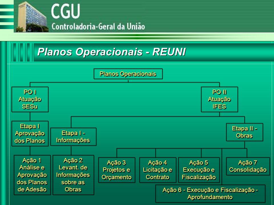 Planos Operacionais - REUNI Planos Operacionais PO I Atuação SESu PO II Atuação IFES Etapa I Aprovação dos Planos Etapa I - Informações Etapa II - Obras Ação 2 Levant.