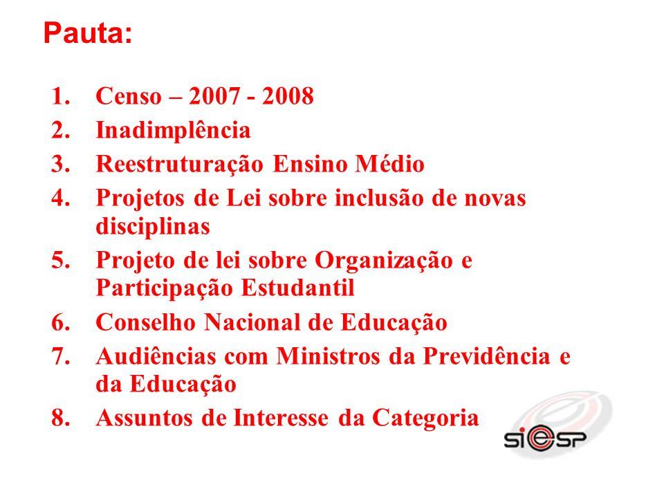 1)Censo 2007 – 2008 - Brasil Evolução da matrícula ao longo de quatro anos 2004 200520062007 2004 2005 2006 2007 ------------------------------------------------------------------------------- Total 56.851.090 56.471.804 55.942.047 52.969.456 ------------------------------------------------------------------------------- Estadual 24.351.782 23.571.777 23.175.567 21.914.653 ------------------------------------------------------------------------------- Municipal 24.949.623 25.286.425 25.243.156 24.516.221 ------------------------------------------------------------------------------- Privada 7.371.305 7.431.003 7.346.203 6.358.746 ------------------------------------------------------------------------------- Federal 178.380 181.499 177.121 179.836 -------------------------------------------------------------------------------
