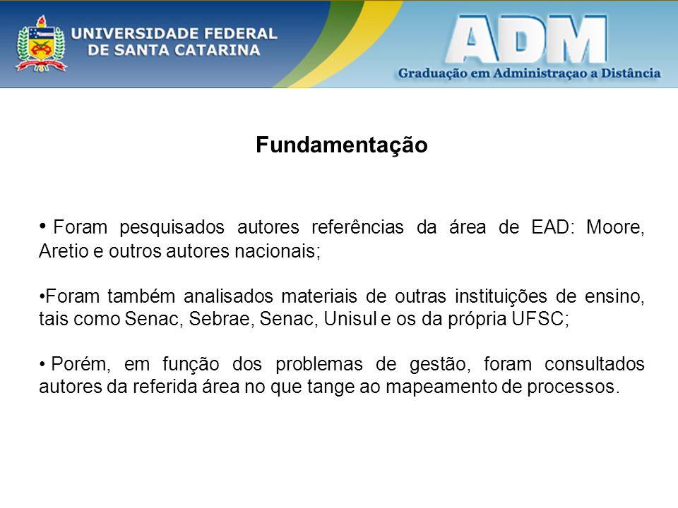 Fundamentação Foram pesquisados autores referências da área de EAD: Moore, Aretio e outros autores nacionais; Foram também analisados materiais de out