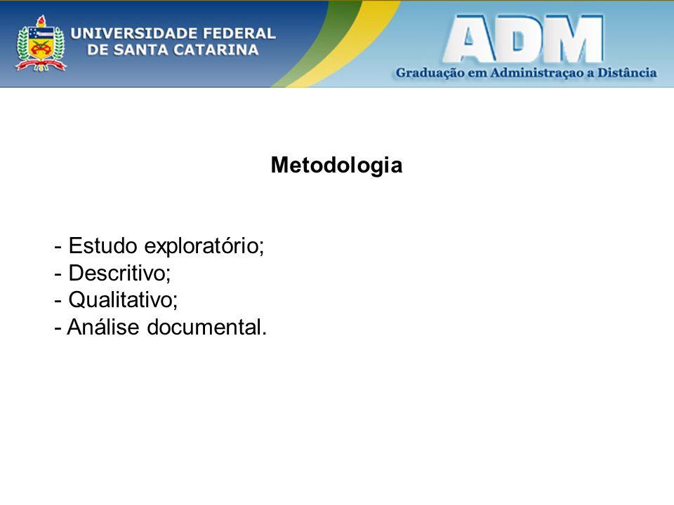 Metodologia - Estudo exploratório; - Descritivo; - Qualitativo; - Análise documental.