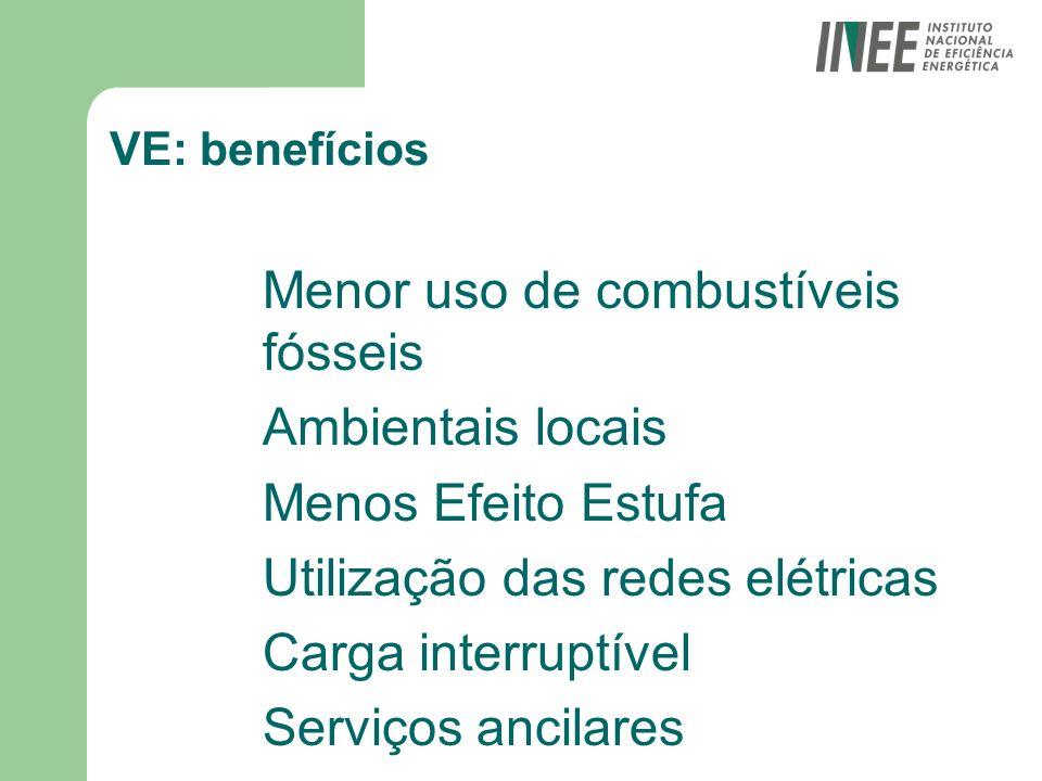 VE: benefícios Menor uso de combustíveis fósseis Ambientais locais Menos Efeito Estufa Utilização das redes elétricas Carga interruptível Serviços anc