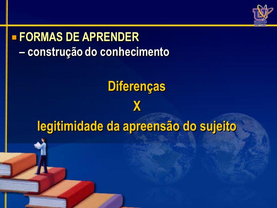 FORMAS DE APRENDER – construção do conhecimento Diferenças X legitimidade da apreensão do sujeito FORMAS DE APRENDER – construção do conhecimento Dife