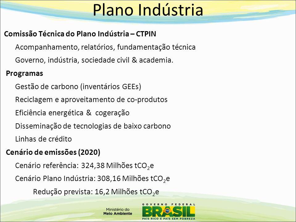 Plano Indústria Comissão Técnica do Plano Indústria – CTPIN Acompanhamento, relatórios, fundamentação técnica Governo, indústria, sociedade civil & ac