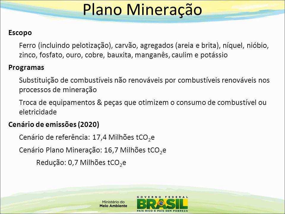 Plano Mineração Escopo Ferro (incluindo pelotização), carvão, agregados (areia e brita), níquel, nióbio, zinco, fosfato, ouro, cobre, bauxita, manganê