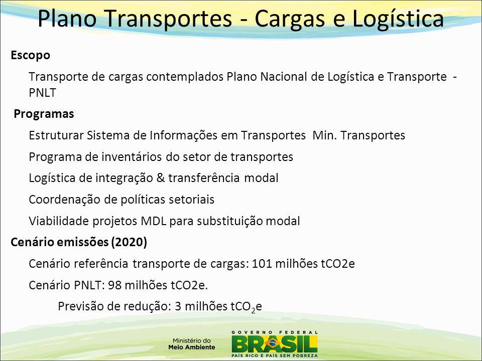 Plano Transportes - Cargas e Logística Escopo Transporte de cargas contemplados Plano Nacional de Logística e Transporte - PNLT Programas Estruturar S