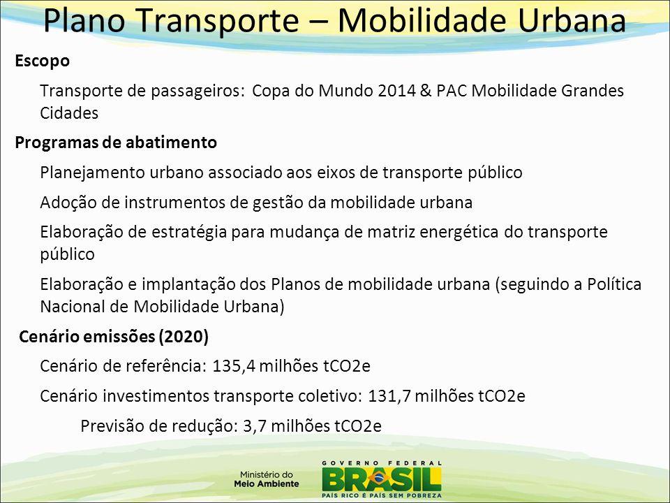 Plano Transporte – Mobilidade Urbana Escopo Transporte de passageiros: Copa do Mundo 2014 & PAC Mobilidade Grandes Cidades Programas de abatimento Pla