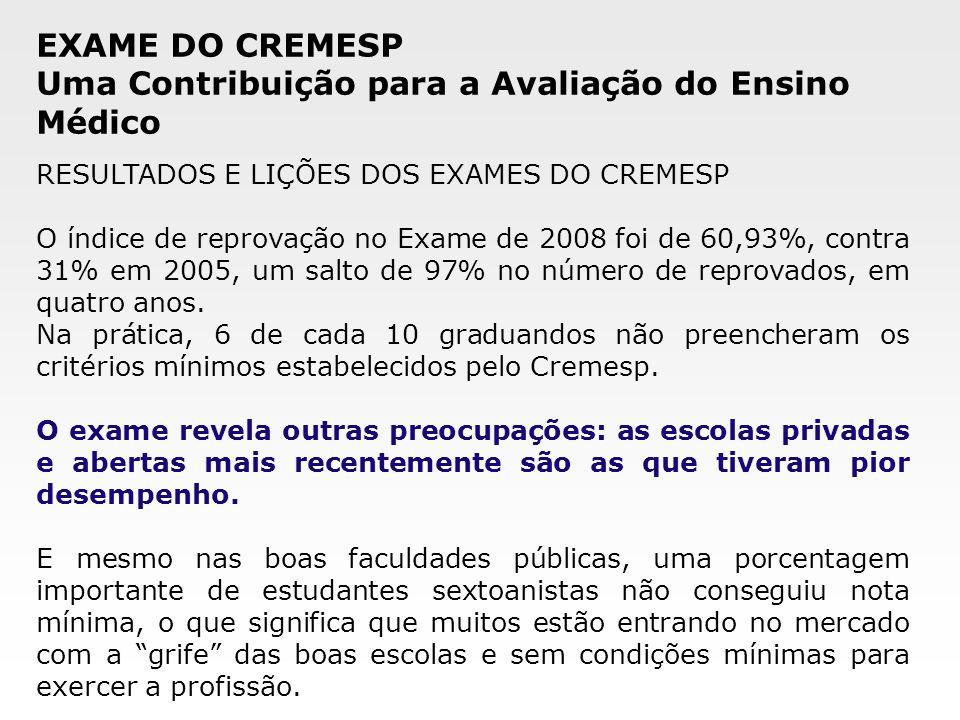RESULTADOS E LIÇÕES DOS EXAMES DO CREMESP O índice de reprovação no Exame de 2008 foi de 60,93%, contra 31% em 2005, um salto de 97% no número de repr