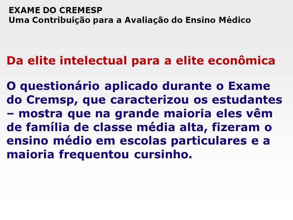 Da elite intelectual para a elite econômica O questionário aplicado durante o Exame do Cremsp, que caracterizou os estudantes – mostra que na grande m