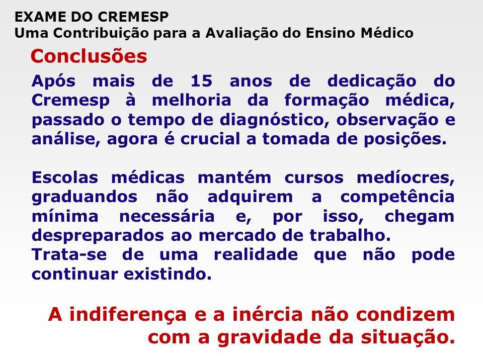 EXAME DO CREMESP Uma Contribuição para a Avaliação do Ensino Médico Conclusões Após mais de 15 anos de dedicação do Cremesp à melhoria da formação méd