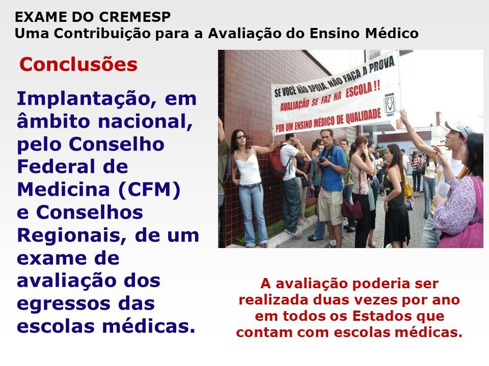 EXAME DO CREMESP Uma Contribuição para a Avaliação do Ensino Médico Conclusões Implantação, em âmbito nacional, pelo Conselho Federal de Medicina (CFM