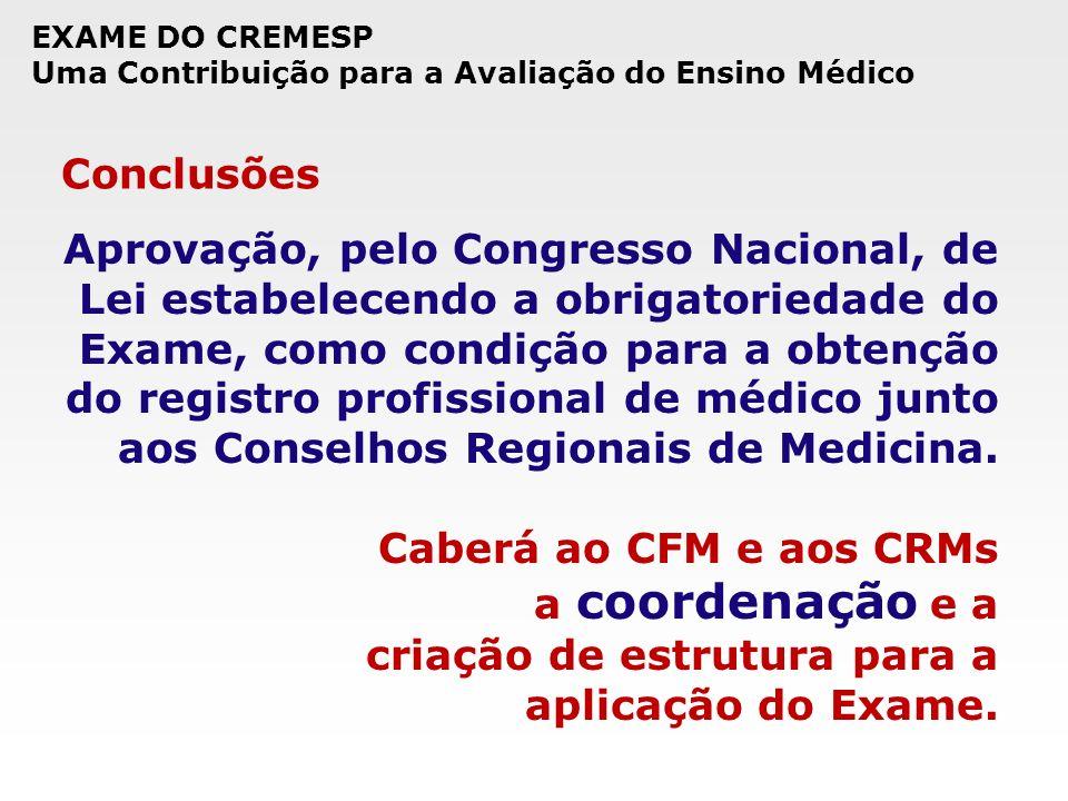EXAME DO CREMESP Uma Contribuição para a Avaliação do Ensino Médico Conclusões Aprovação, pelo Congresso Nacional, de Lei estabelecendo a obrigatoried