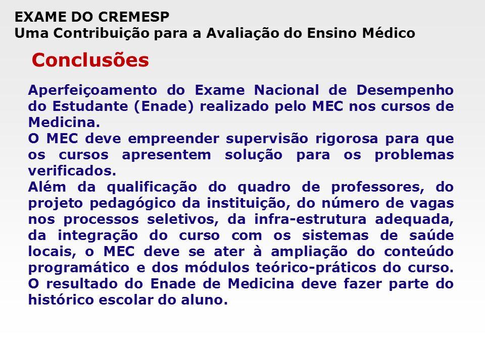 EXAME DO CREMESP Uma Contribuição para a Avaliação do Ensino Médico Conclusões Aperfeiçoamento do Exame Nacional de Desempenho do Estudante (Enade) re