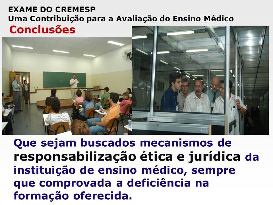 EXAME DO CREMESP Uma Contribuição para a Avaliação do Ensino Médico Conclusões Que sejam buscados mecanismos de responsabilização ética e jurídica da