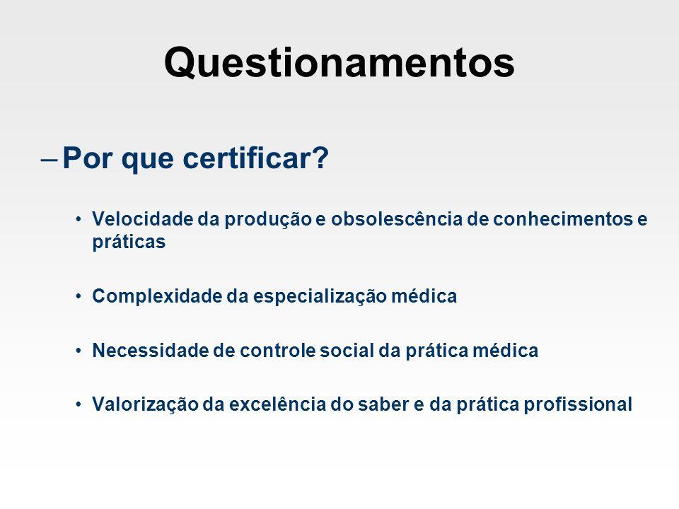 Questionamentos –Por que certificar? Velocidade da produção e obsolescência de conhecimentos e práticas Complexidade da especialização médica Necessid