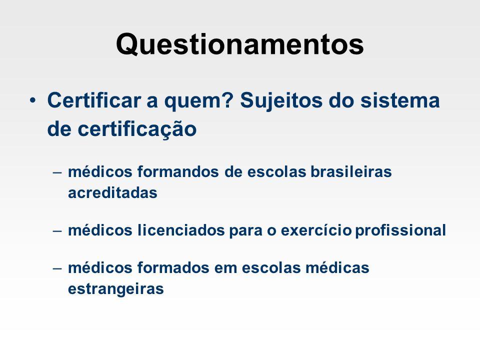 Questionamentos Certificar a quem? Sujeitos do sistema de certificação –médicos formandos de escolas brasileiras acreditadas –médicos licenciados para