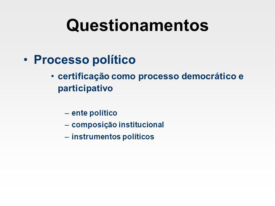 Questionamentos Processo político certificação como processo democrático e participativo –ente político –composição institucional –instrumentos políti