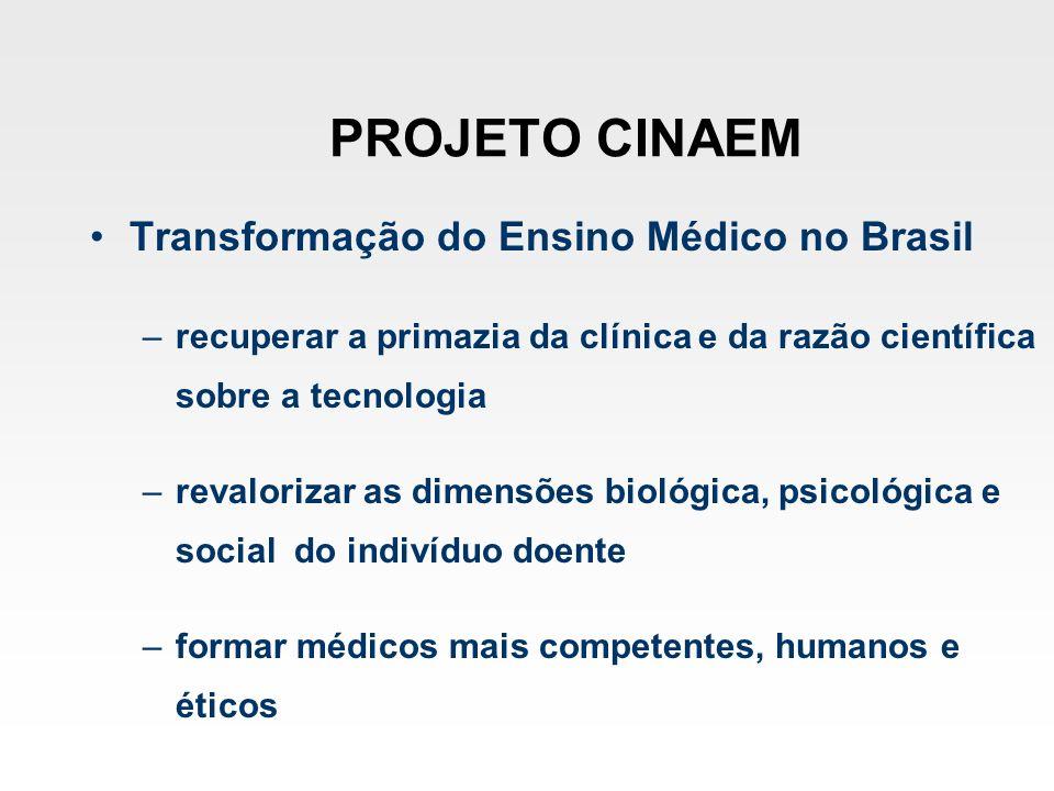 PROJETO CINAEM Transformação do Ensino Médico no Brasil –recuperar a primazia da clínica e da razão científica sobre a tecnologia –revalorizar as dime