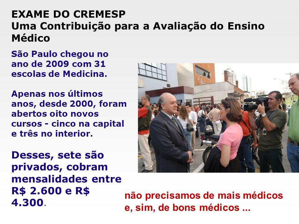 São Paulo chegou no ano de 2009 com 31 escolas de Medicina. Apenas nos últimos anos, desde 2000, foram abertos oito novos cursos - cinco na capital e