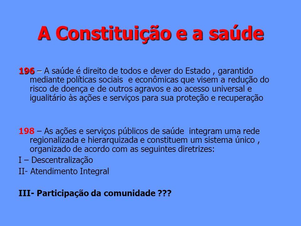 A Constituição e a saúde 196 – 196 – A saúde é direito de todos e dever do Estado, garantido mediante políticas sociais e econômicas que visem a reduç