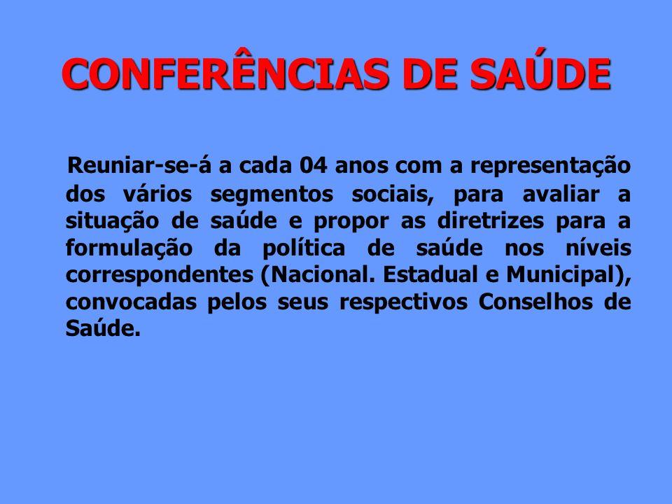 CONFERÊNCIAS DE SAÚDE Reuniar-se-á a cada 04 anos com a representação dos vários segmentos sociais, para avaliar a situação de saúde e propor as diret