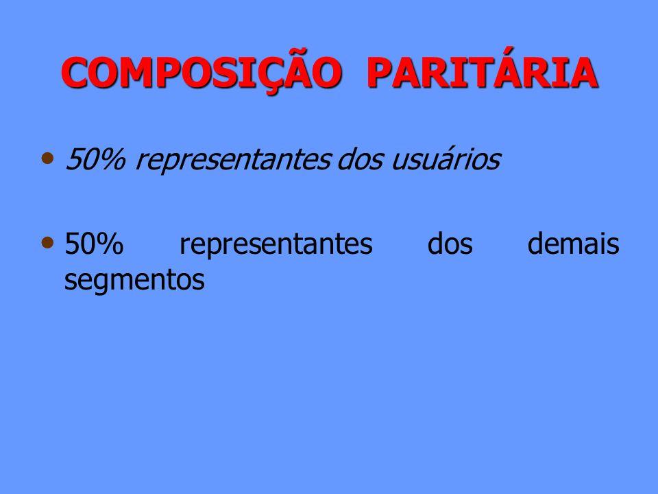 COMPOSIÇÃO PARITÁRIA 50% representantes dos usuários 50% representantes dos demais segmentos