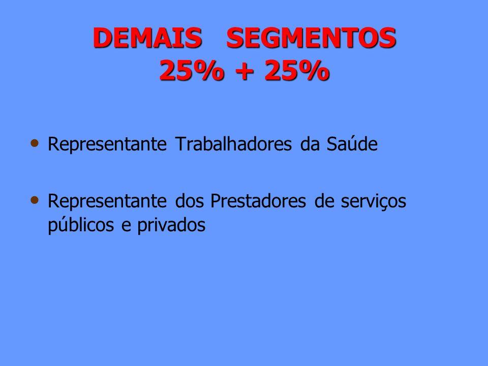DEMAIS SEGMENTOS 25% + 25% Representante Trabalhadores da Saúde Representante dos Prestadores de serviços públicos e privados