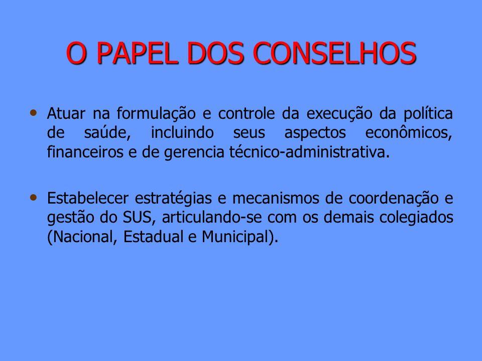 O PAPEL DOS CONSELHOS Atuar na formulação e controle da execução da política de saúde, incluindo seus aspectos econômicos, financeiros e de gerencia t