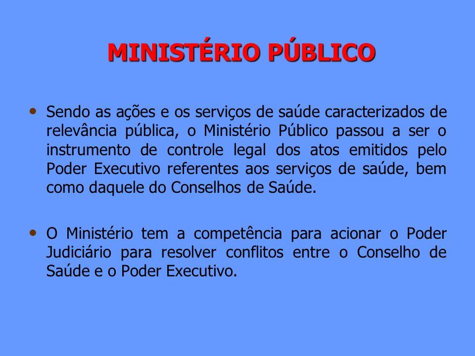 MINISTÉRIO PÚBLICO MINISTÉRIO PÚBLICO Sendo as ações e os serviços de saúde caracterizados de relevância pública, o Ministério Público passou a ser o