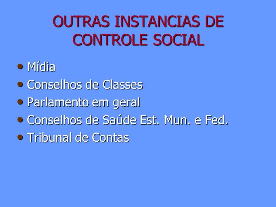 OUTRAS INSTANCIAS DE CONTROLE SOCIAL Mídia Mídia Conselhos de Classes Conselhos de Classes Parlamento em geral Parlamento em geral Conselhos de Saúde