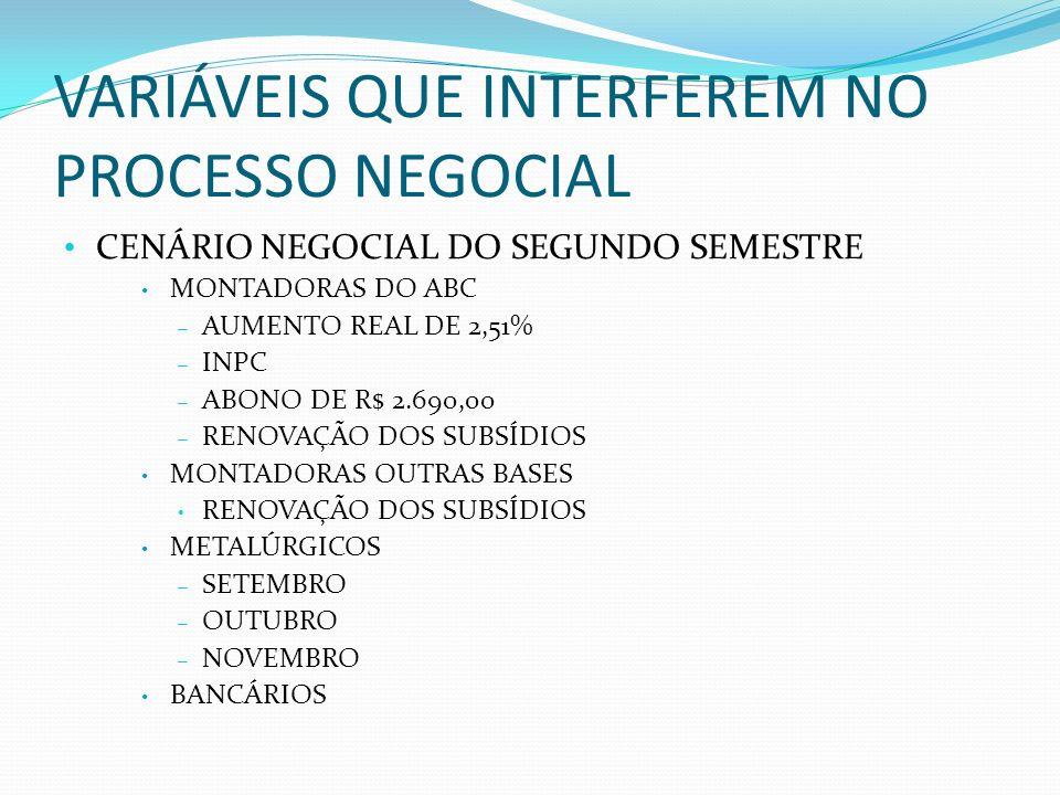 O SETOR QUÍMICO REVISÃO DE TODAS AS CLÁUSULAS MUDANÇAS NA LEGISLAÇÃO – ATUALIZAÇÃO INTERPRETAÇÕES DIVERGENTES DO ORIGINALMENTE NEGOCIADO ALTERAÇÕES POR REIVINDICAÇÃO PATRONAL CONSIDERAR A HETEROGENEIDADE DOS SEGMENTOS/EMPRESAS REAJUSTE DIFERENCIADO PLR DIFERENCIADO SALÁRIO NORMATIVO DIFERENCIADO