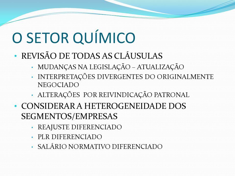 O SETOR QUÍMICO REVISÃO DE TODAS AS CLÁUSULAS MUDANÇAS NA LEGISLAÇÃO – ATUALIZAÇÃO INTERPRETAÇÕES DIVERGENTES DO ORIGINALMENTE NEGOCIADO ALTERAÇÕES PO