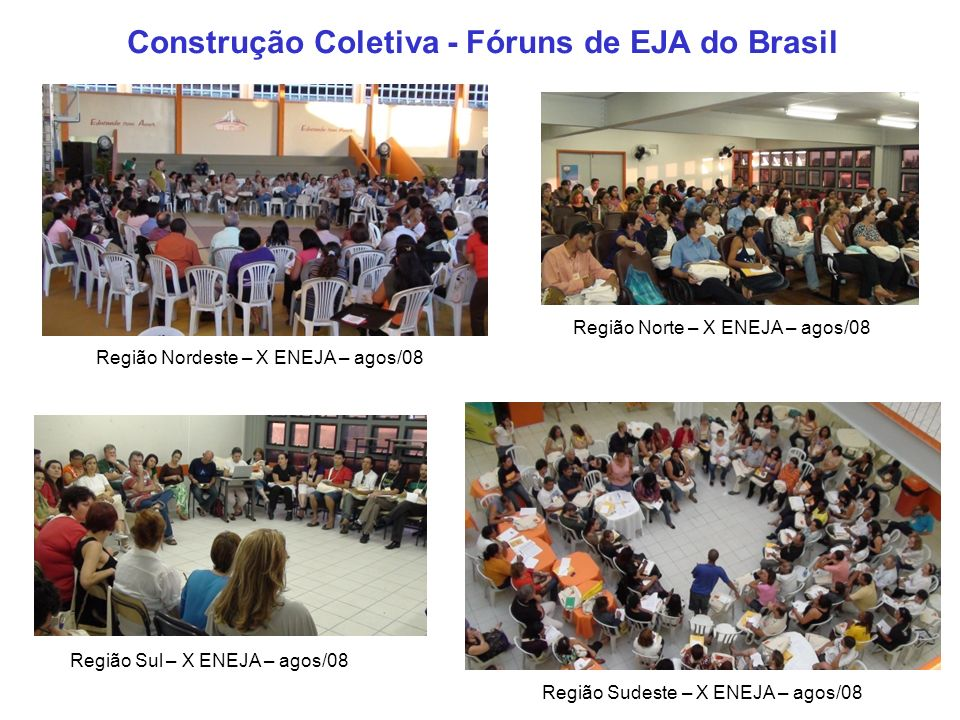 Região Nordeste – X ENEJA – agos/08 Região Norte – X ENEJA – agos/08 Região Sudeste – X ENEJA – agos/08 Região Sul – X ENEJA – agos/08 Construção Coletiva - Fóruns de EJA do Brasil