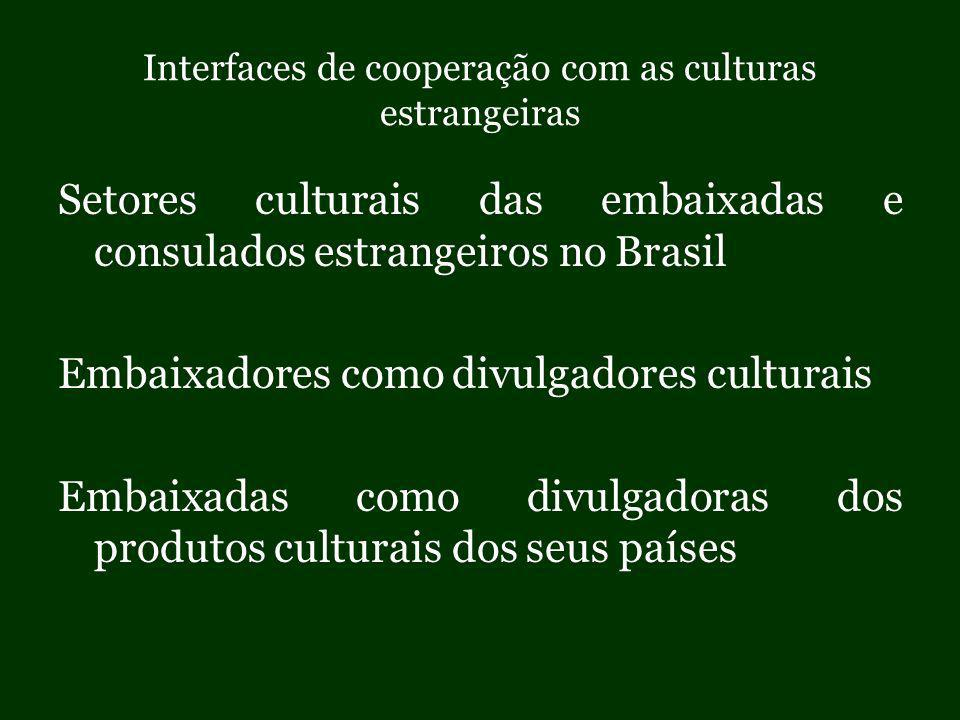 Interfaces de cooperação com as culturas estrangeiras Setores culturais das embaixadas e consulados estrangeiros no Brasil Embaixadores como divulgadores culturais Embaixadas como divulgadoras dos produtos culturais dos seus países