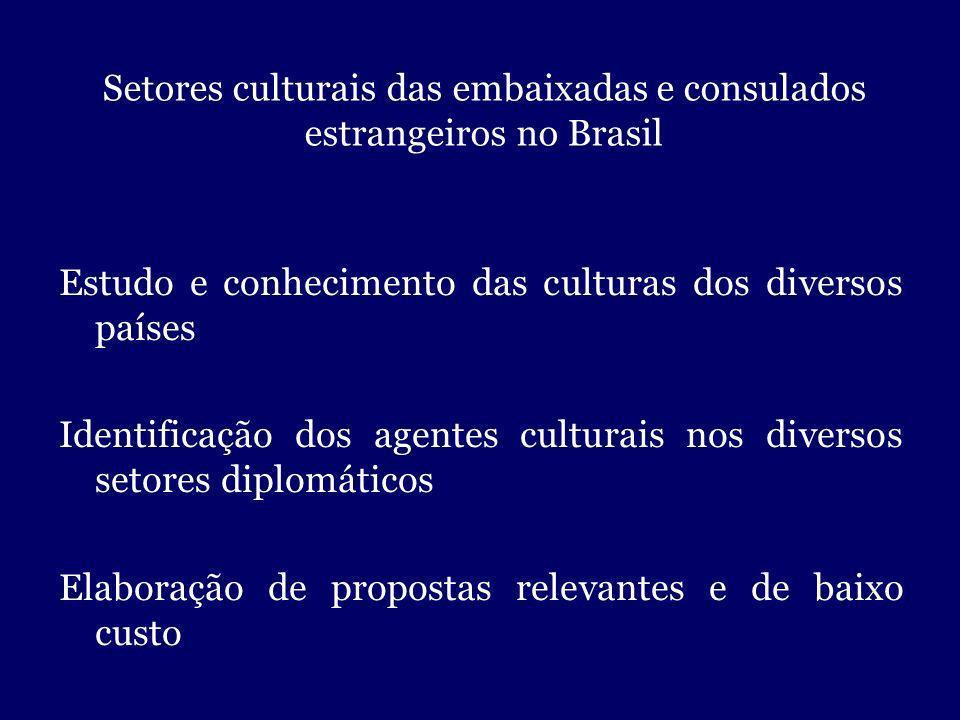 Setores culturais das embaixadas e consulados estrangeiros no Brasil Estudo e conhecimento das culturas dos diversos países Identificação dos agentes culturais nos diversos setores diplomáticos Elaboração de propostas relevantes e de baixo custo