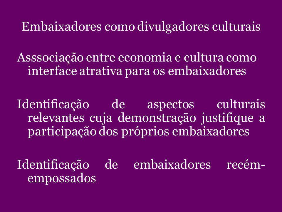 Embaixadores como divulgadores culturais Asssociação entre economia e cultura como interface atrativa para os embaixadores Identificação de aspectos culturais relevantes cuja demonstração justifique a participação dos próprios embaixadores Identificação de embaixadores recém- empossados
