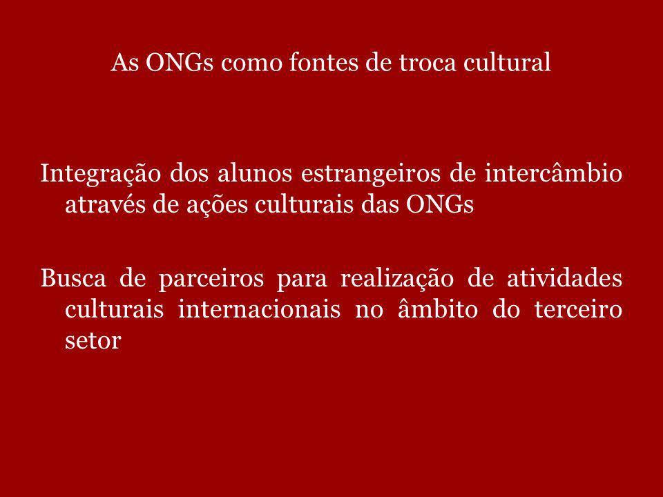 As ONGs como fontes de troca cultural Integração dos alunos estrangeiros de intercâmbio através de ações culturais das ONGs Busca de parceiros para realização de atividades culturais internacionais no âmbito do terceiro setor