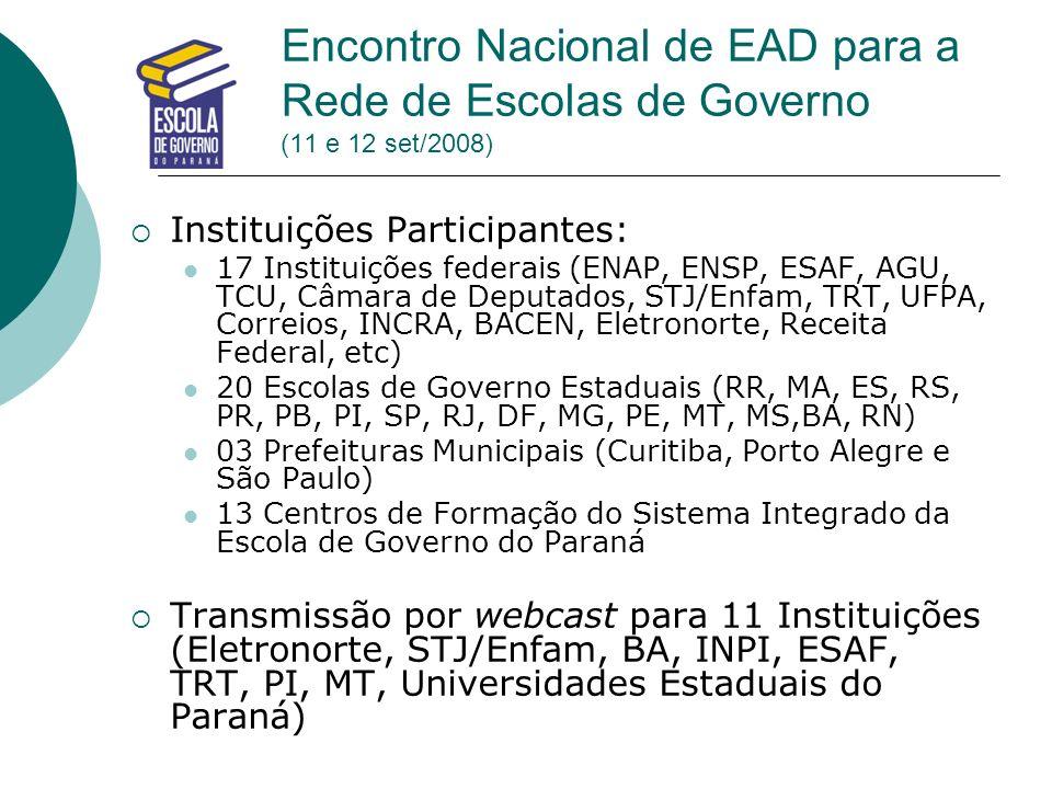 Encontro Nacional de EAD para a Rede de Escolas de Governo (11 e 12 set/2008) Instituições Participantes: 17 Instituições federais (ENAP, ENSP, ESAF,