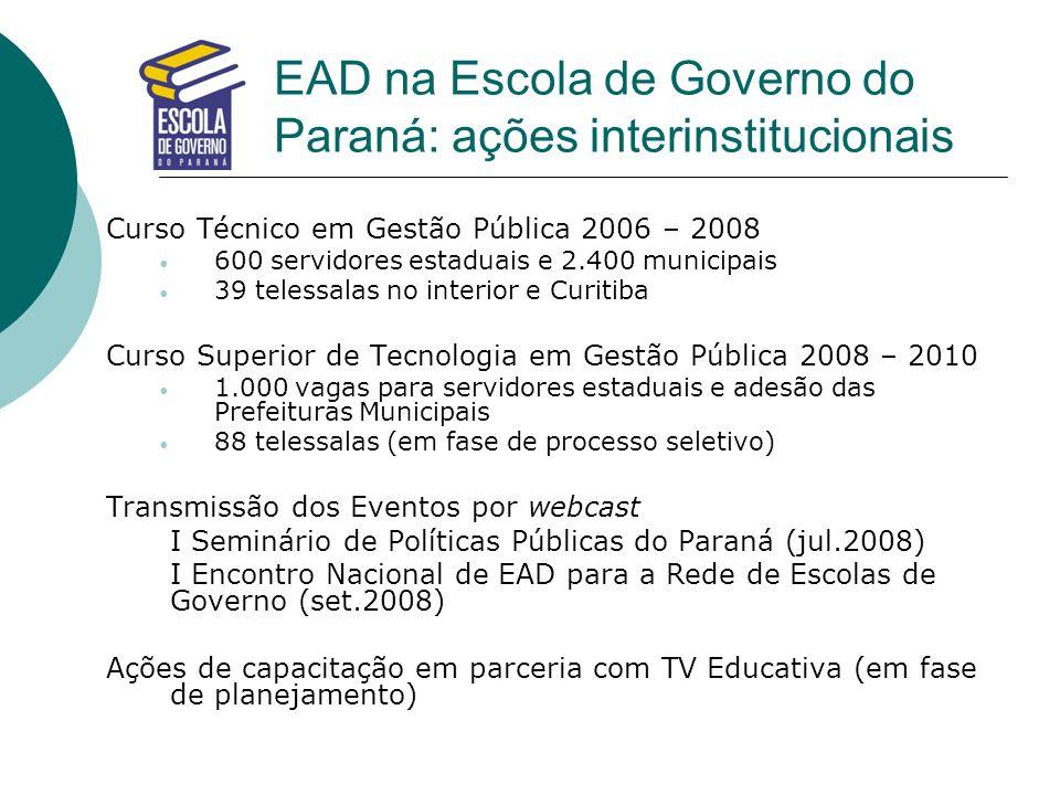 EAD na Escola de Governo do Paraná: ações interinstitucionais Curso Técnico em Gestão Pública 2006 – 2008 600 servidores estaduais e 2.400 municipais