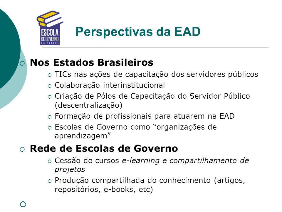 Perspectivas da EAD Nos Estados Brasileiros TICs nas ações de capacitação dos servidores públicos Colaboração interinstitucional Criação de Pólos de C