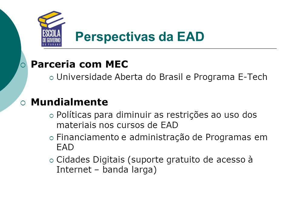 Perspectivas da EAD Parceria com MEC Universidade Aberta do Brasil e Programa E-Tech Mundialmente Políticas para diminuir as restrições ao uso dos mat