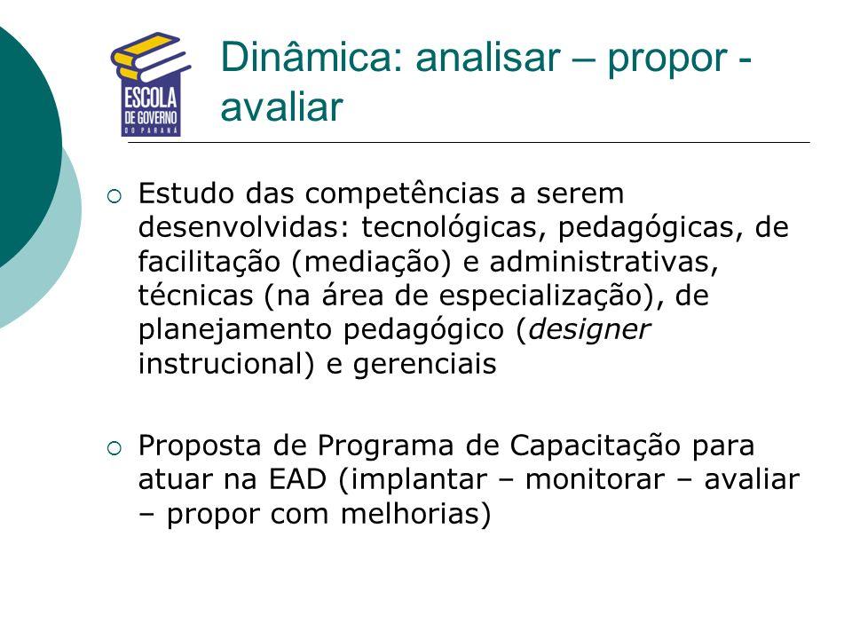 Dinâmica: analisar – propor - avaliar Estudo das competências a serem desenvolvidas: tecnológicas, pedagógicas, de facilitação (mediação) e administra