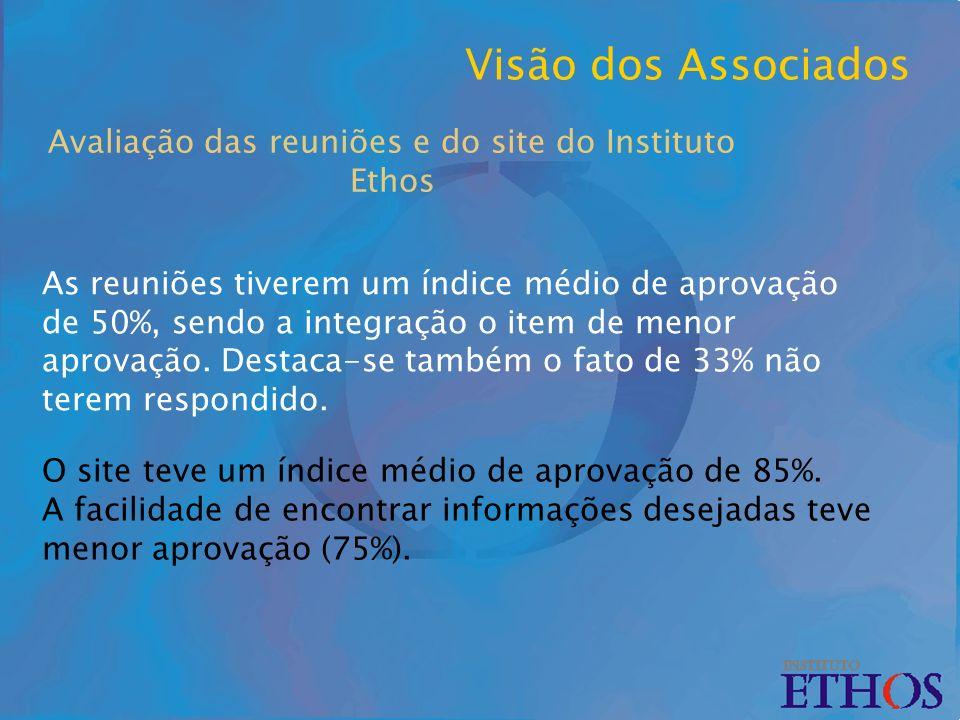 Avaliação das reuniões e do site do Instituto Ethos Visão dos Associados As reuniões tiverem um índice médio de aprovação de 50%, sendo a integração o item de menor aprovação.