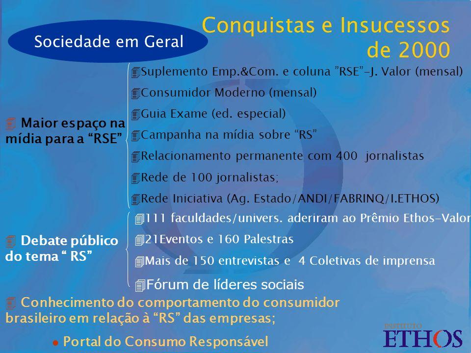4 Conhecimento do comportamento do consumidor brasileiro em relação à RS das empresas; l Portal do Consumo Responsável 4Suplemento Emp.&Com.