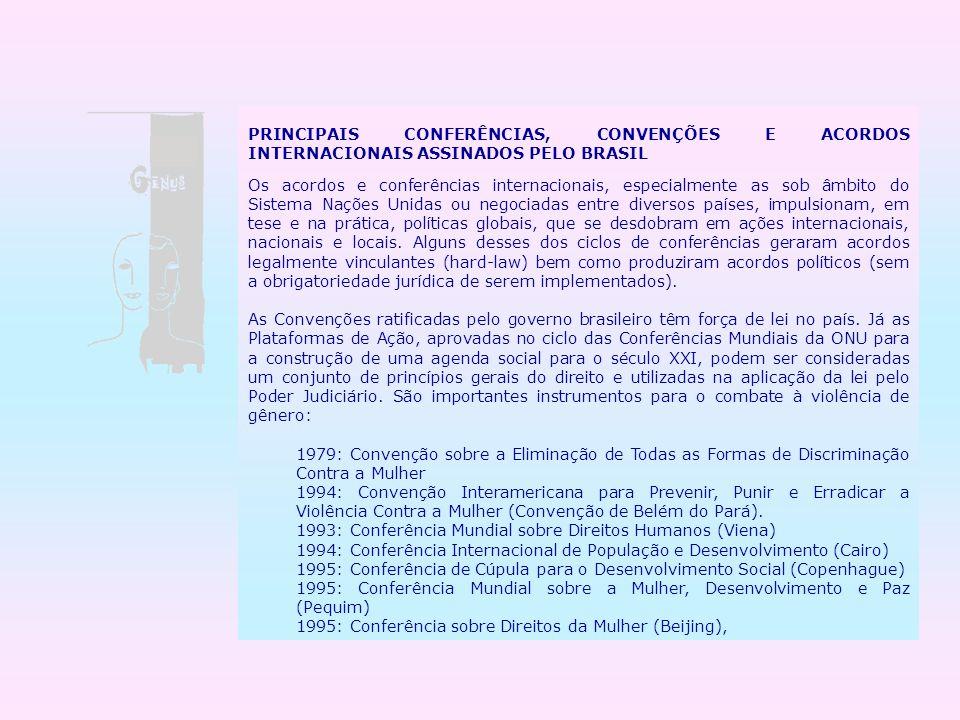 PRINCIPAIS CONFERÊNCIAS, CONVENÇÕES E ACORDOS INTERNACIONAIS ASSINADOS PELO BRASIL Os acordos e conferências internacionais, especialmente as sob âmbi