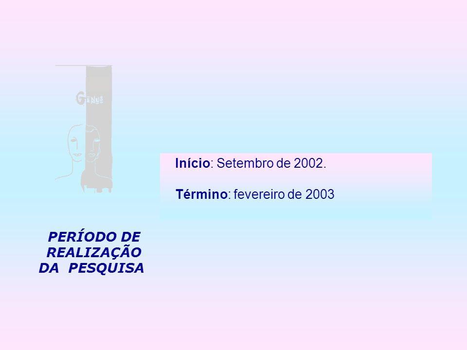PERÍODO DE REALIZAÇÃO DA PESQUISA Início: Setembro de 2002. Término: fevereiro de 2003
