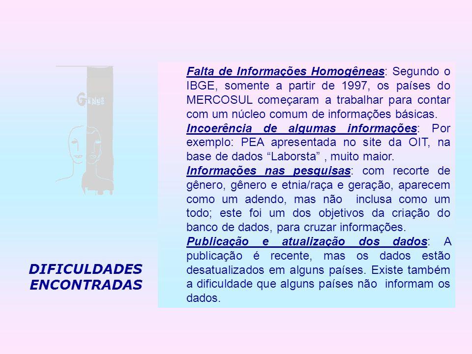 Falta de Informações Homogêneas: Segundo o IBGE, somente a partir de 1997, os países do MERCOSUL começaram a trabalhar para contar com um núcleo comum