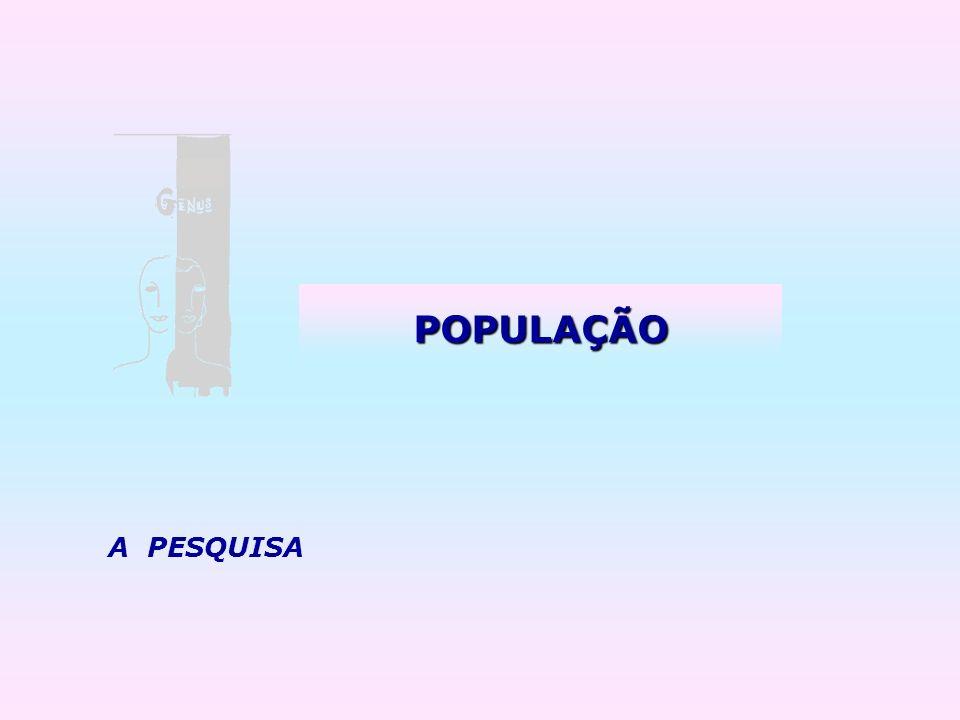 A PESQUISA POPULAÇÃO